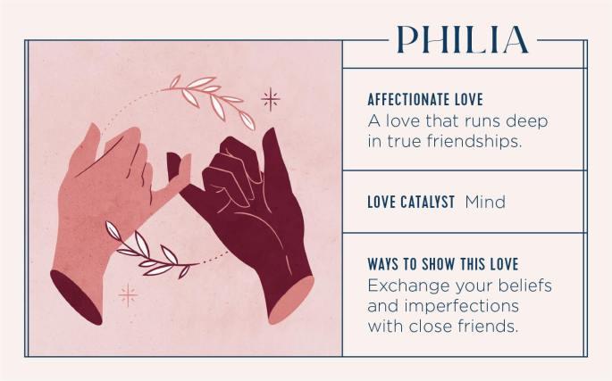 types-of-love-1-philia