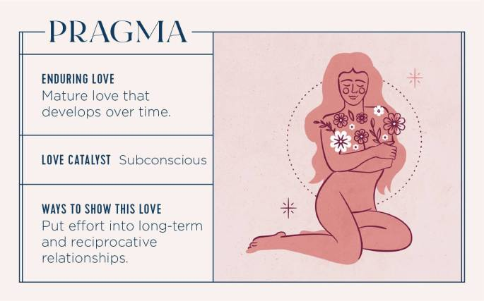 types-of-love-2-pragma