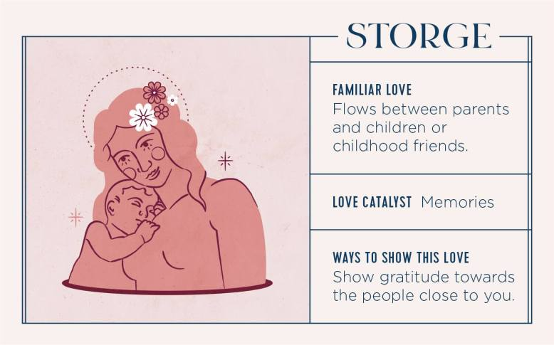 types-of-love-3-storge
