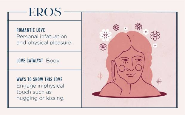 types-of-love-4-eros