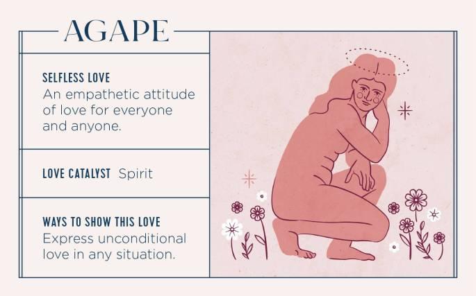 types-of-love-8-agape