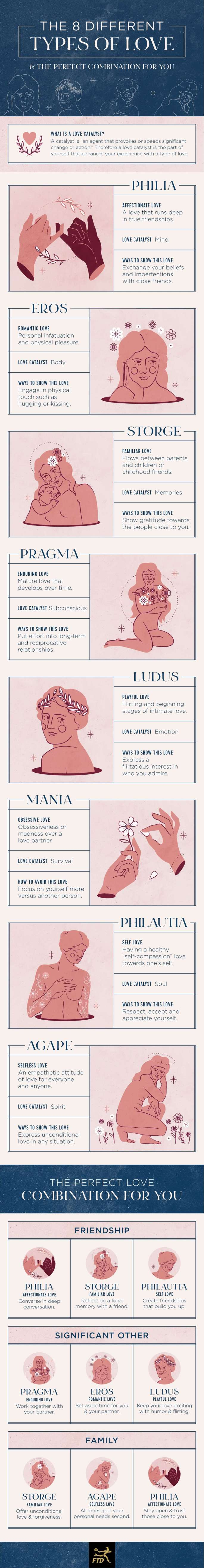 types-of-love-infographic